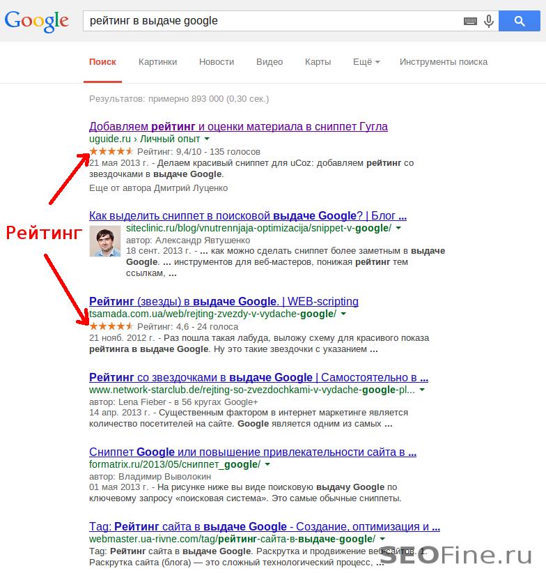 Рейтинг в выдаче google
