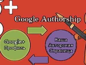 Подтверждение авторства в Google