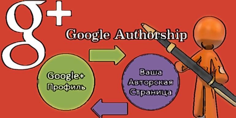 Подтверждение и проверка авторства в Google